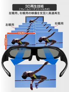 3Dメガネのイメージ