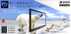 3Dテレビのイメージ
